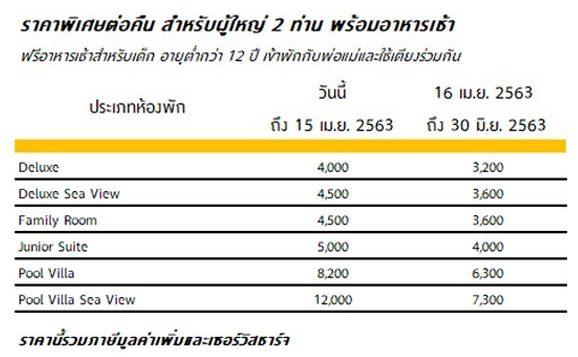 phuket-staycation_th_20-mar-20201-2